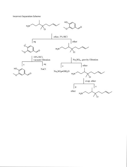 Solved: Incorrect Separation Scheme HO H2N Ether, 5% HCI A