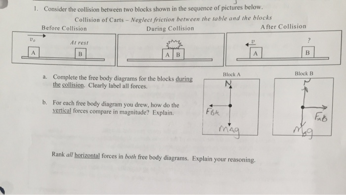 Solved: Consider The Collision Between Two Blocks Shown In ...