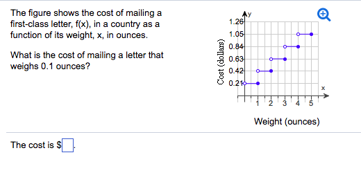 solved the figure shows the cost of mailing a first class