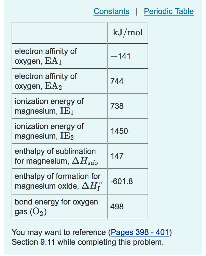 Constants Periodic Table Kj Mol Electron Affinity Of Oxygen Ea1 Electron Affinity Of Oxygen