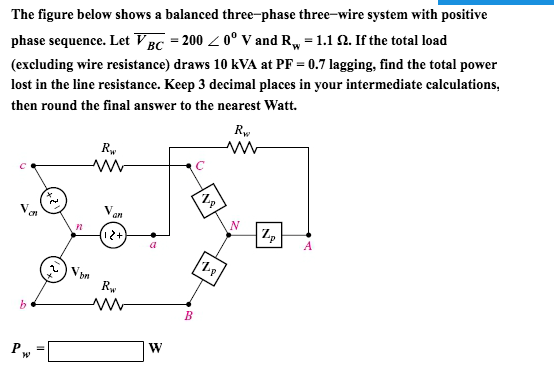 Solved: The Figure Below Shows A Balanced Three-phase Thre ...