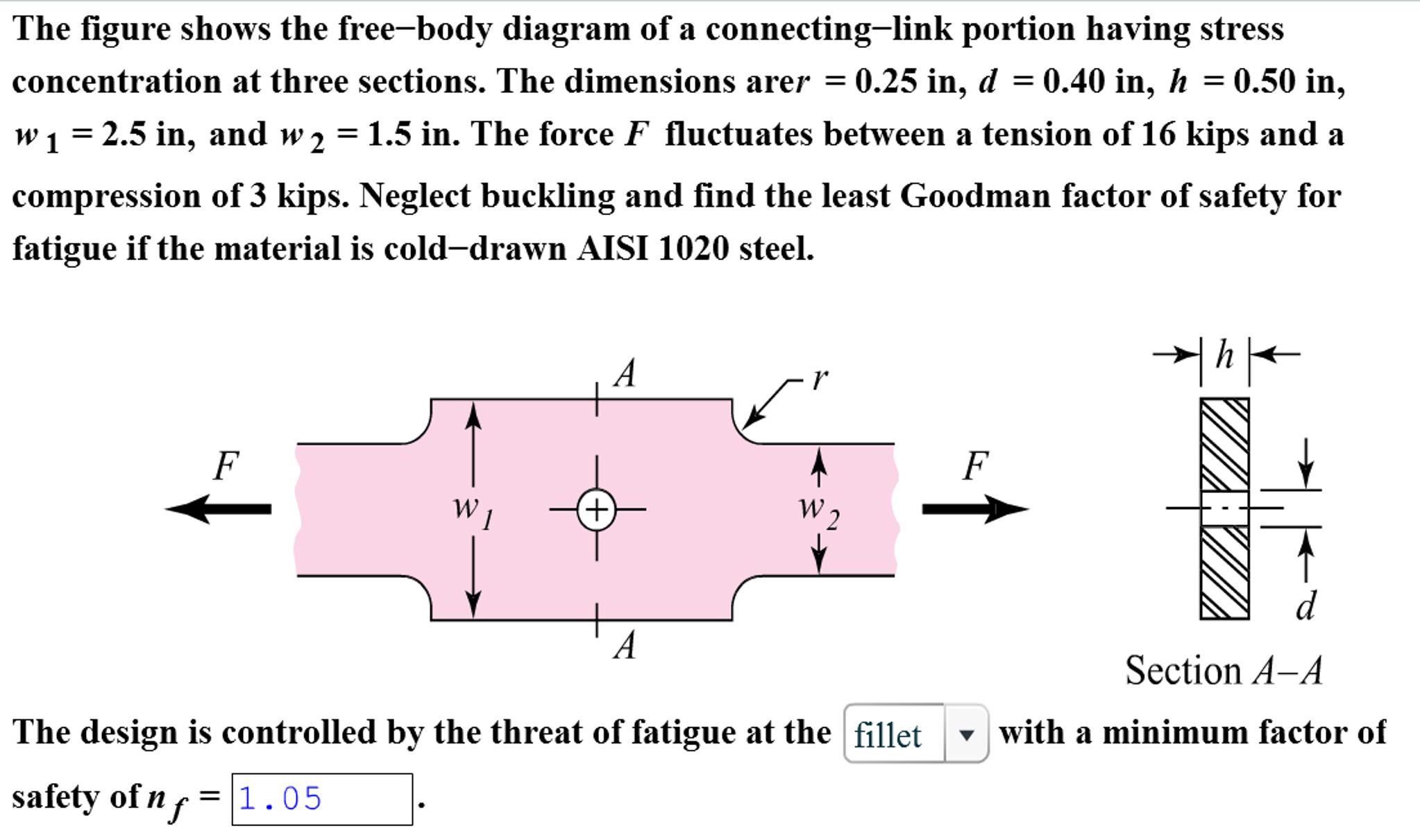 Stress The Body Diagram House Wiring Diagram Symbols