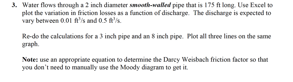 Solved water flows through a 2 inch diameter smooth mille 3 water flows through a 2 inch diameter smooth walled pipe that is 175 ccuart Choice Image