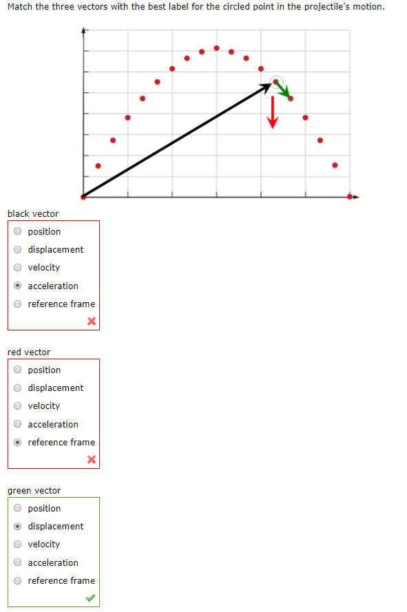 Solved match the three vectors with the best label for th match the three vectors with the best label for the circled point in the projectiles motion ccuart Gallery