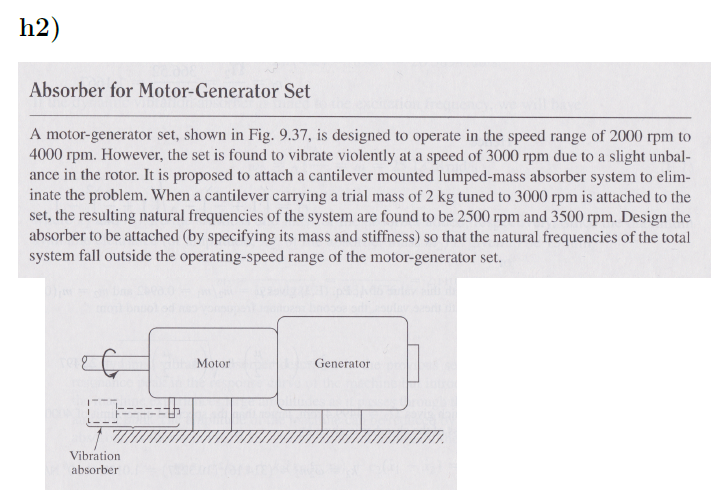 Solved: Absorber For Motor-Generator Set A Motor-generator
