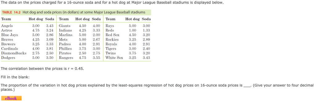 Question The Data On Prices Charged For A 16 Ounce Soda And Hot Dog At Major League Baseball Sta