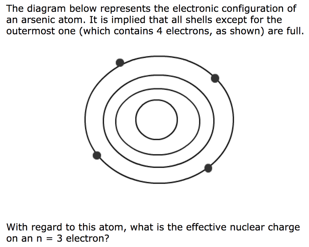 the diagram below represents the electronic configuration of an arsenic atom   it is implied that