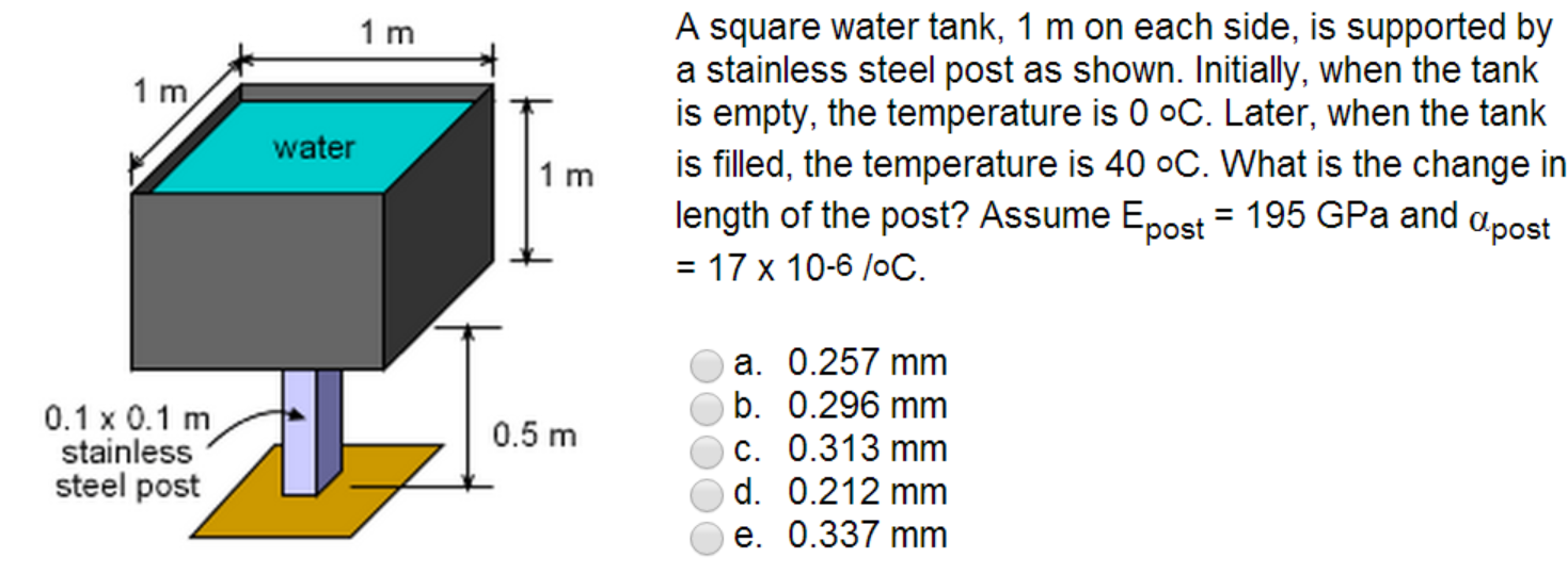 Solved: A Square Water Tank, 1 M On Each Side, Is Supporte