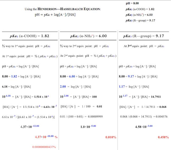 henderson hasselbalch equation problems pdf