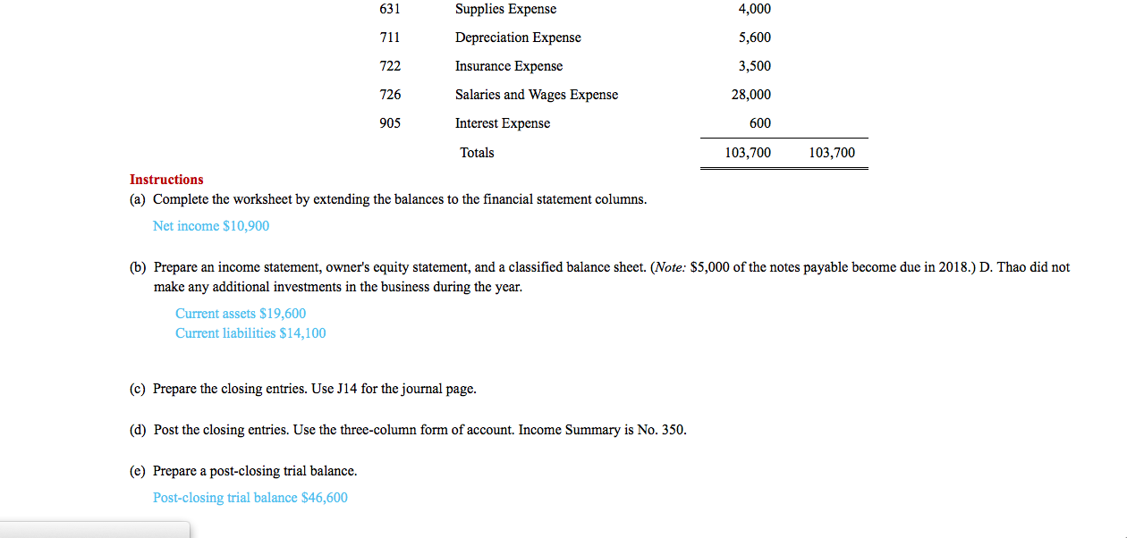 Solved The Adjusted Trial Balance Columns Of The Workshee