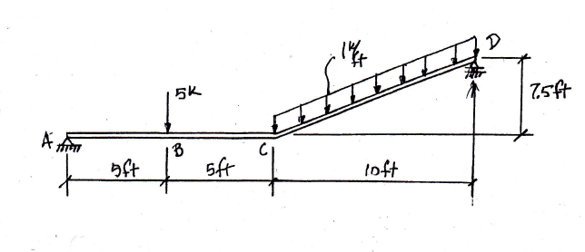Showing All Necessary Calculations Draw The Shear Chegg