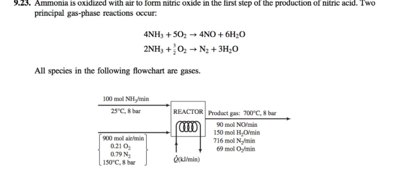 solved 9 23 ammonia is oxidized with air to form nitric
