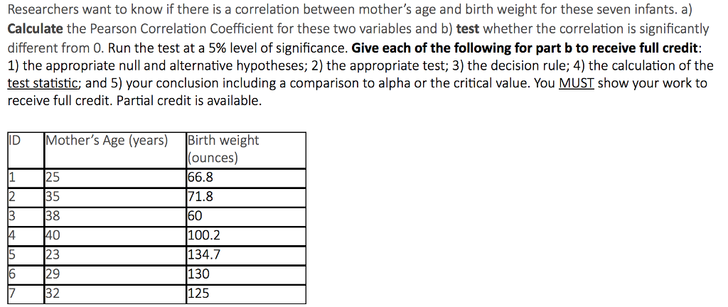 25679f5e Question: Researchers want to know if there is a correlation between  mother's age and birth weight for thes.