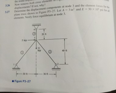 Solved: Determine The Displacement Components At Node 3 An