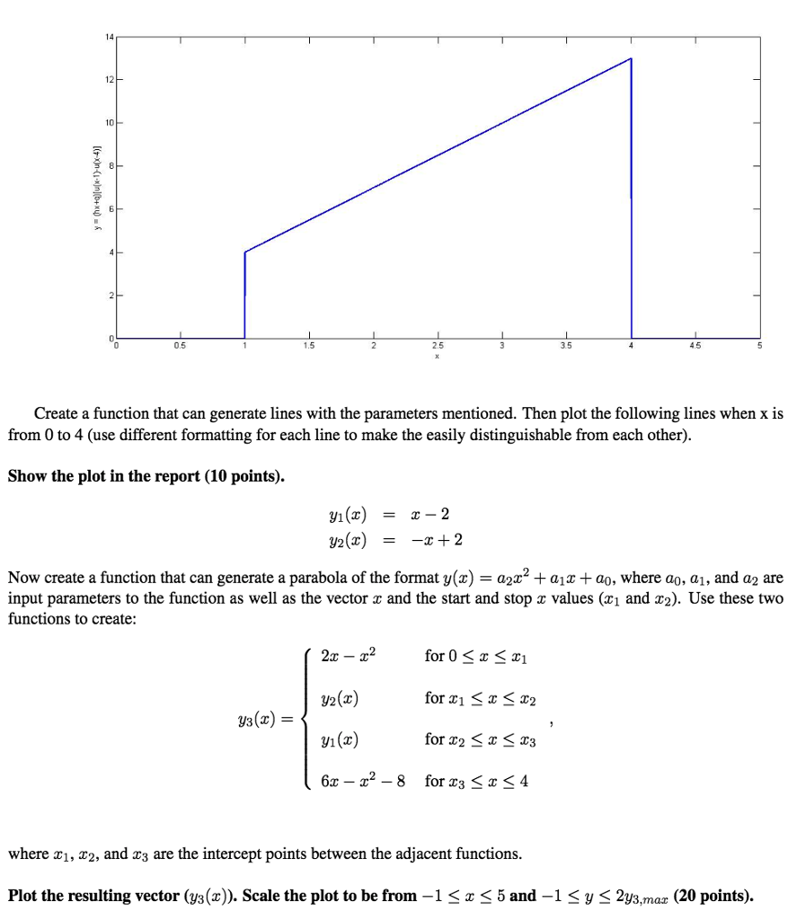 Completing The Square To Write The Equation Of A Hyperbola In Standard Form  1 Answer