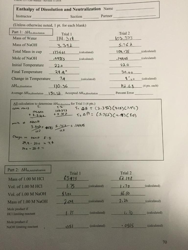 solved chem 1211 lab manual revised 11 2016 9 0 change rh chegg com chem 1411 lab manual answers chem 1211 lab manual answers chemical reactions