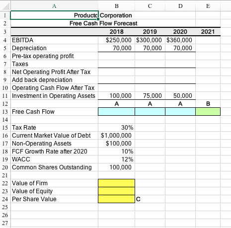 solved productcl corporation free cash flow forecast 2018