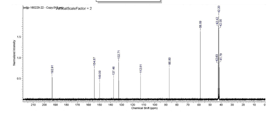 Solved This Is A 13c Nmr Spectrum Dmso Of 5 Iodovanilli