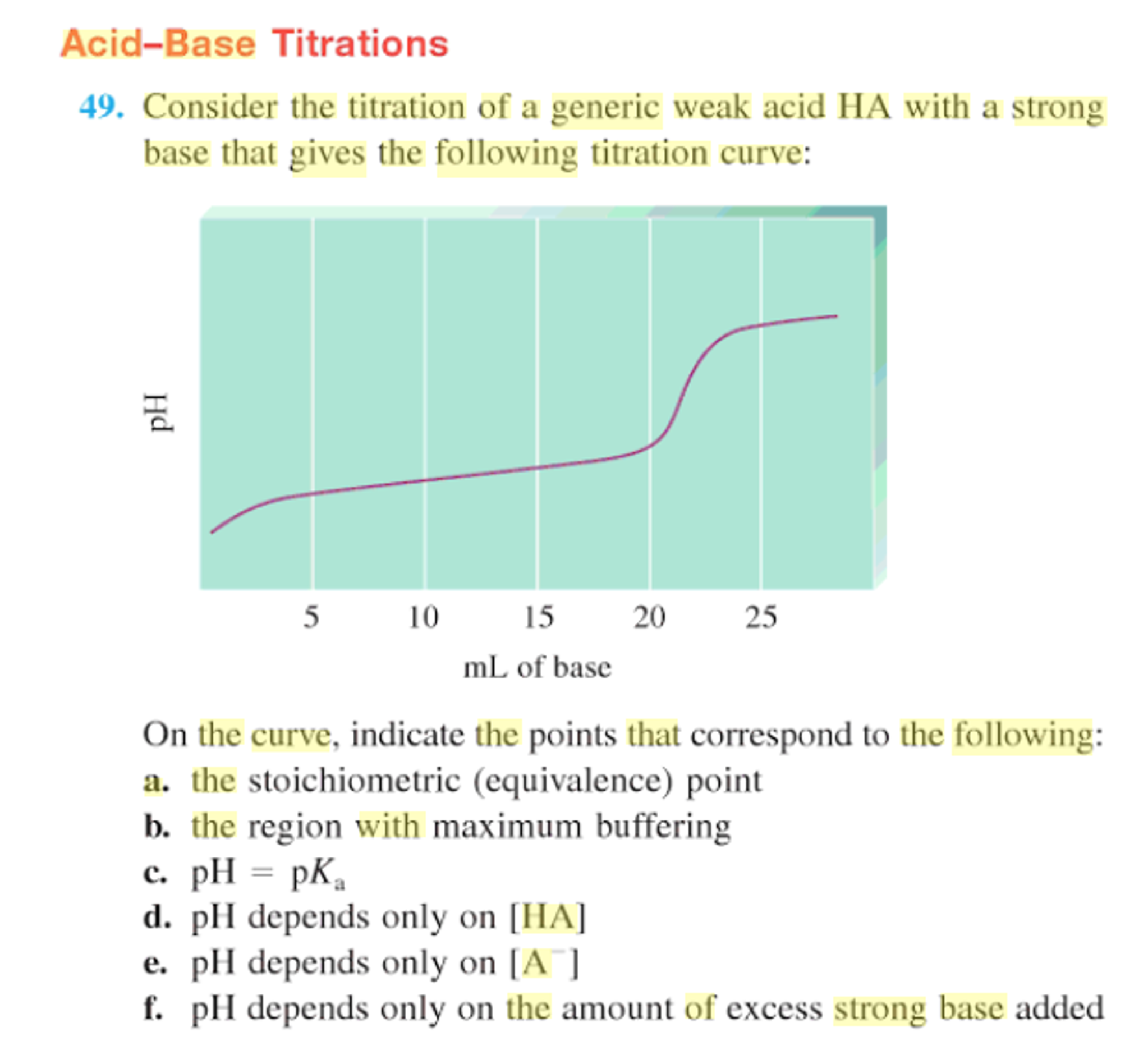 an introduction to acid base titration experiment Cite this video jove science education database general chemistry introduction to titration jove, cambridge, ma, (2018) principles the determination of acetic acid in vinegar is based on the principle of an acid-base titration method.