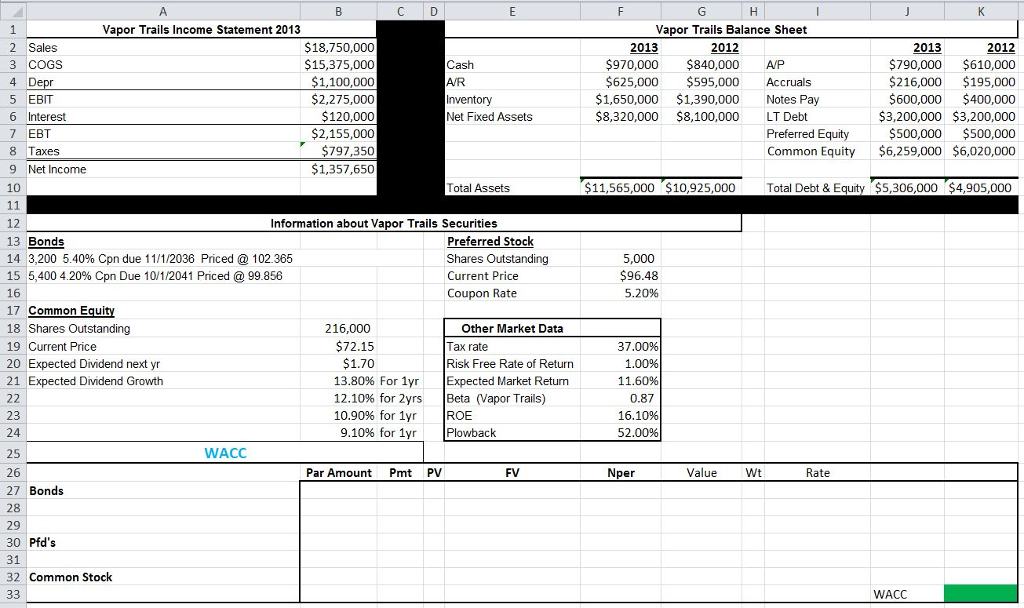 calculating wacc for ford motor company Ford motor has a debt to equity ratio (quarterly) of 4350 ford motor debt to equity ratio (quarterly) (f) charts, historical data, comparisons and more.