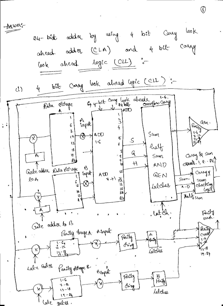 Solved Design Fast 24bit Adder By The Use Of The Followin