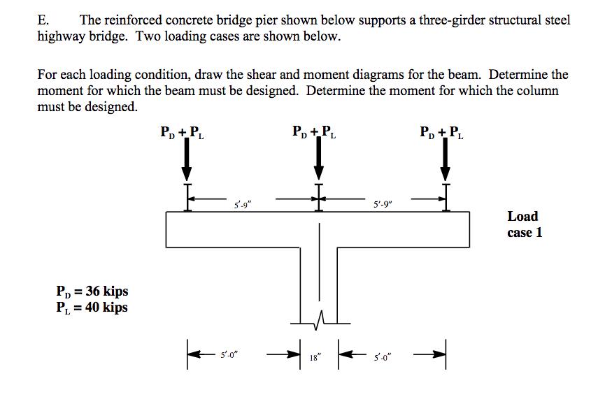 solved the reinforced concrete bridge pier shown below su. Black Bedroom Furniture Sets. Home Design Ideas
