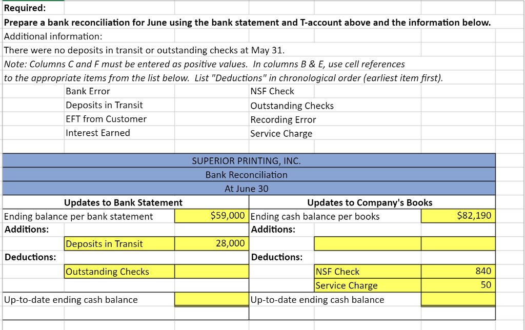 Solved Superior Printing Inc Has Provided Its June Bank