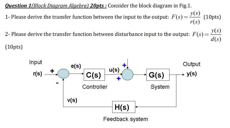 Solved uestion 1 block diagram algebra 20pts consider t uestion 1 block diagram algebra 20pts consider the block diagram in fig1 ccuart Gallery