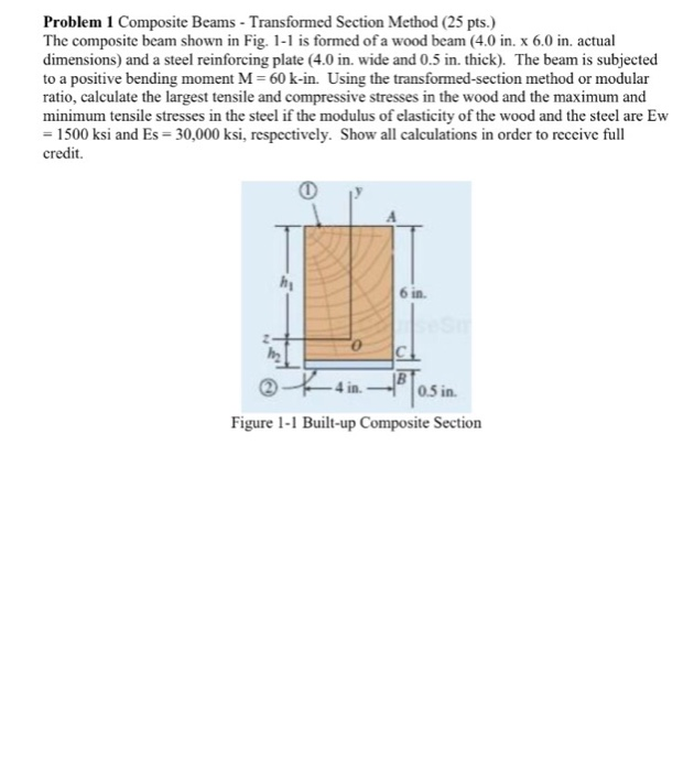 Solved: Composite Beams - Transformed Section Method The C