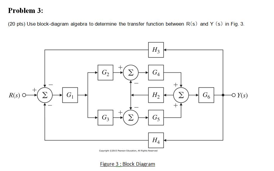 Ausgezeichnet Blockdiagramm Algebra Solver Zeitgenössisch ...