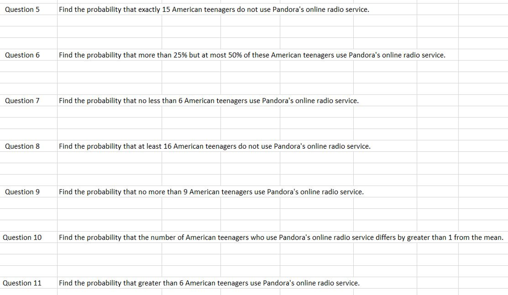 0c3369e600b Find the probability that exactly 15 American teenagers do not use Pandoras  online radio service.