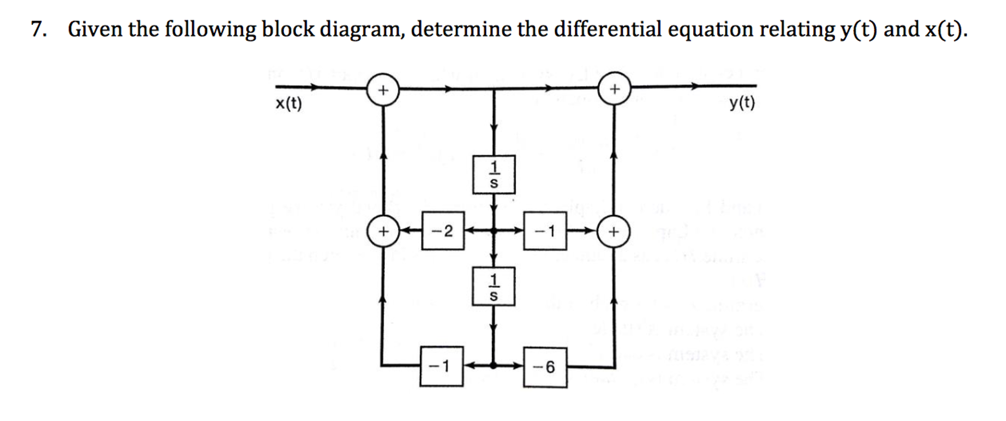 Given the following block diagram, determine the d