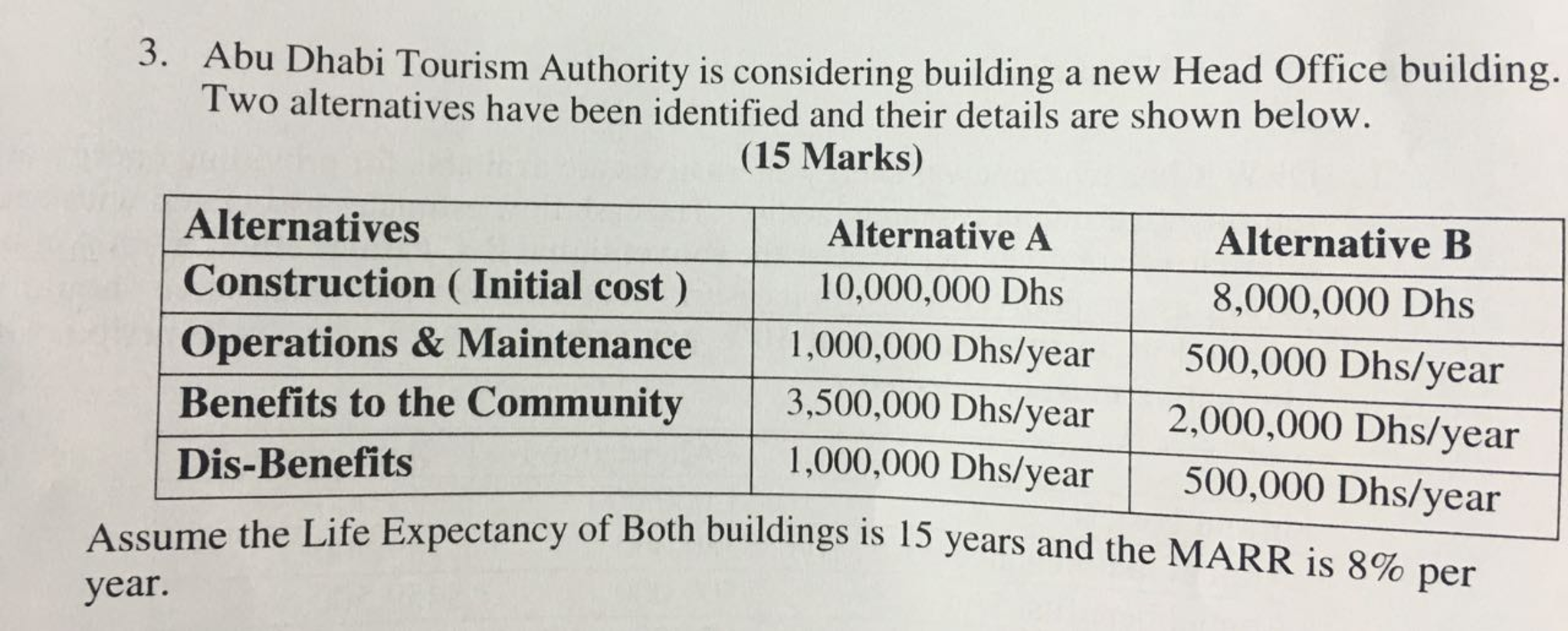 solved benefit cost ratio for both alternative a and alte