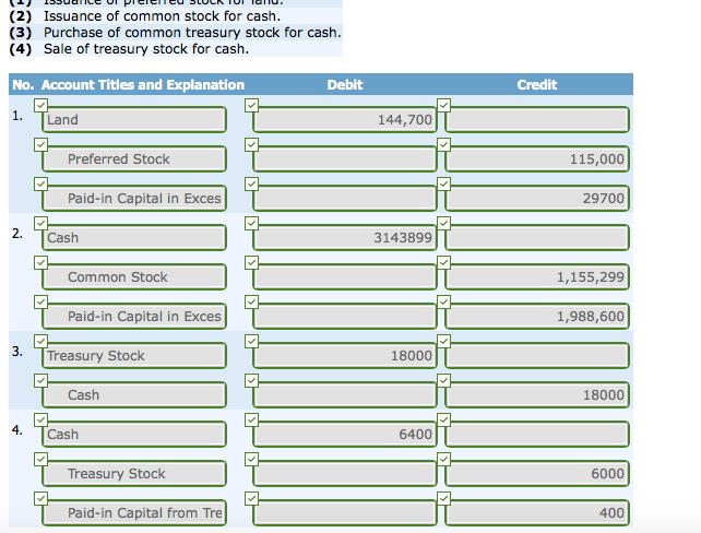 whats in a balance sheet