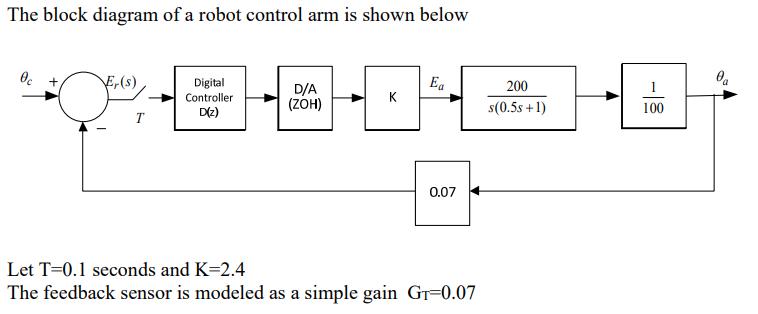 the block diagram of a robot control arm is shown chegg com rh chegg com