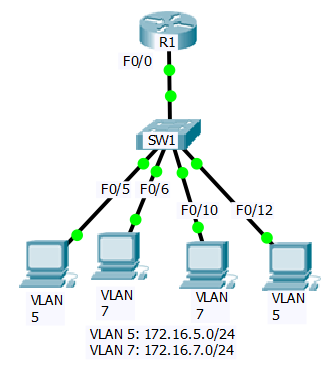 Solved: Given The Network Diagram Below  Enter The Command
