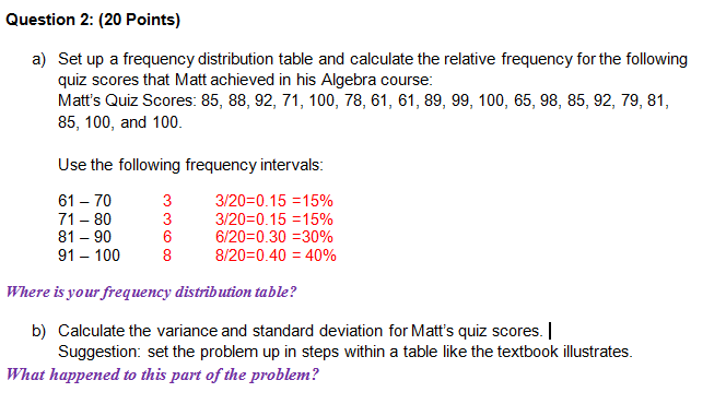 Question 2 (20 Points) a) Set up a frequency distribution table and  sc 1 st  Chegg & Solved: A) Set Up A Frequency Distribution Table And Calcu ...