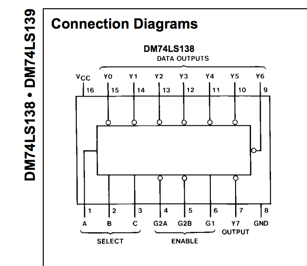 solved this is the 555 timer this is the 74163 binary cou rh chegg com ic 74138 pin diagram and truth table ic 74138 pin diagram datasheet