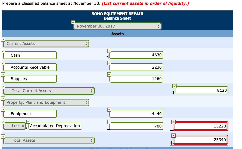 solved: prepare a classified balance sheet at november 30