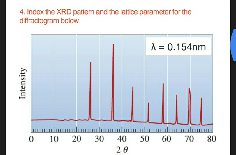 how to get lattice parameter from xrd shcerers formula