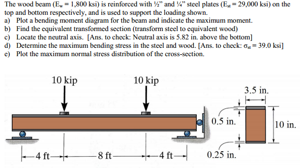 Solved: Determine The Maximum Bending Stress In The Steel