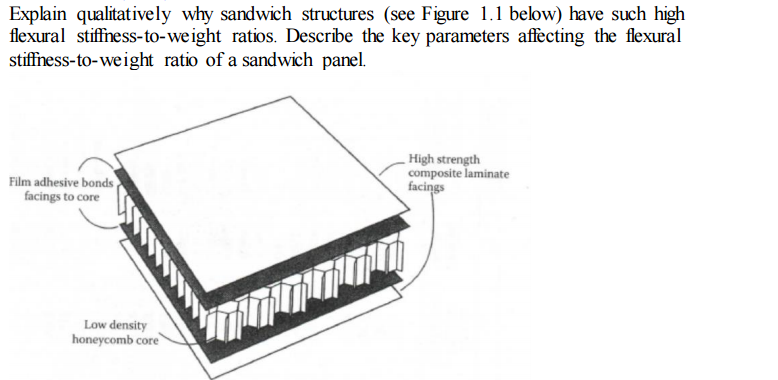 Solved: Explain Qualitatively Why Sandwich Structures (see ...