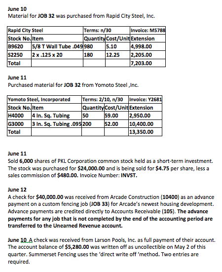 Solved: - Which Accounts Should Be Credited Or Debited Usi