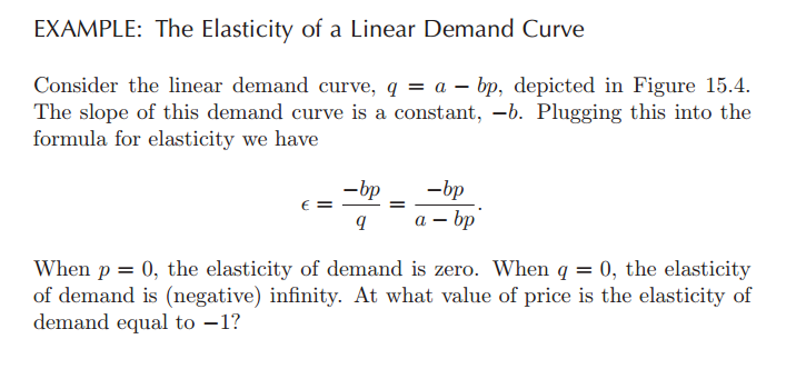 Solved In This Example Why Is The Elasticity Of Demand N