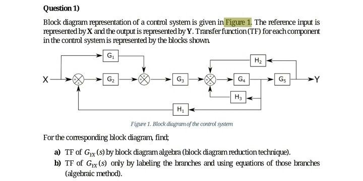 Dorable block diagram representation ideas schematic diagram solved block diagram representation of a control system i ccuart Gallery