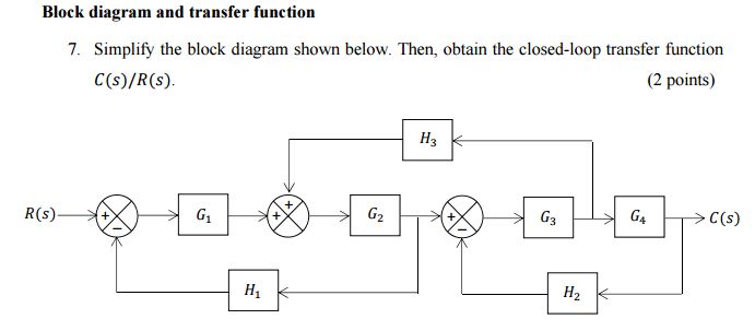 Solved  Block Diagram And Transfer Function Simplify The B