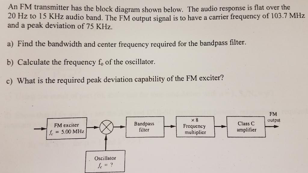 Phenomenal Solved An Fm Transmitter Has The Block Diagram Shown Belo Wiring Digital Resources Honesemecshebarightsorg