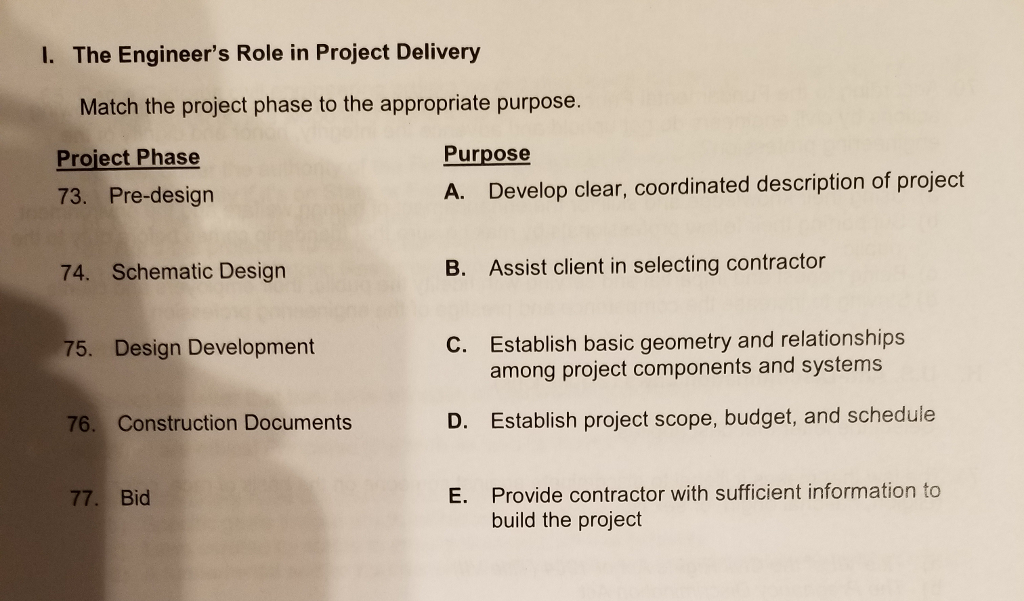 I The Engineers Role in Project Delivery