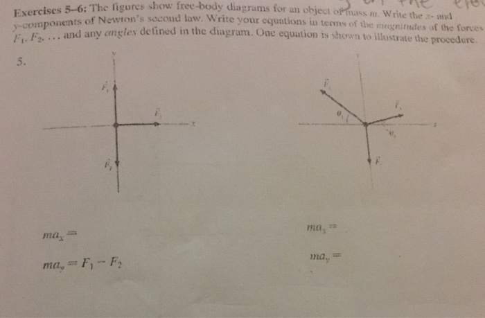 Solved The Figure Show Free Body Diagrams For An Object O
