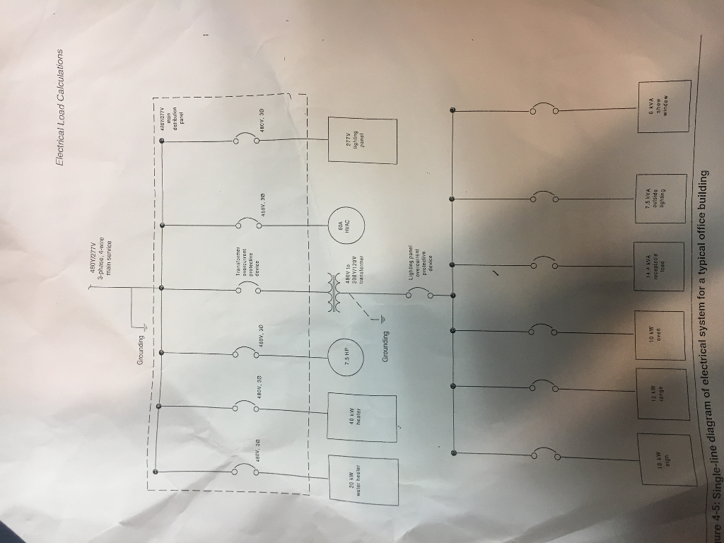 Solved A 20000 Ft2 Office Building For California Fox Ch 277v Wiring Diagram Heater Text Chemicals Is Served By 48oy 277 V 3 P Service Single Line Of The Electrical System
